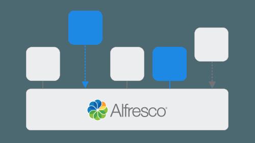 Alfresco Partner Program   Alfresco